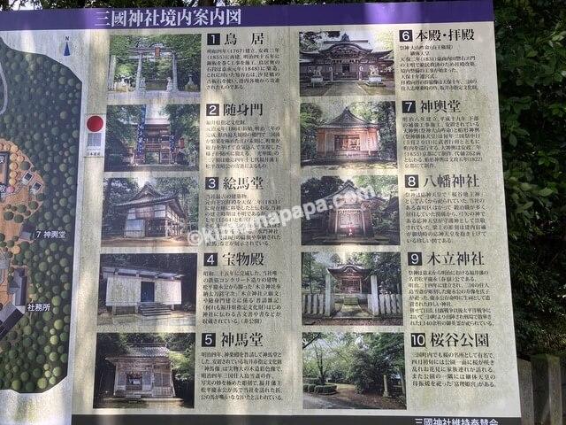 福井県三国町、三国神社のガイドマップ