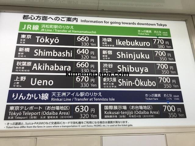 羽田第1ターミナル、東京モノレールの料金表