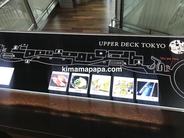 羽田第2ターミナル、アッパーデッキ