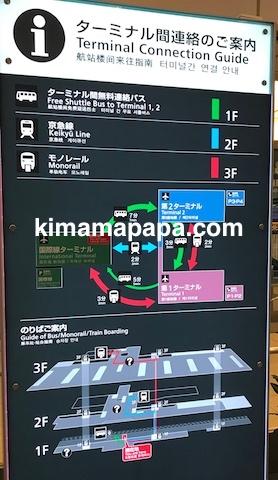羽田第3ターミナル、ターミナル間連絡のご案内