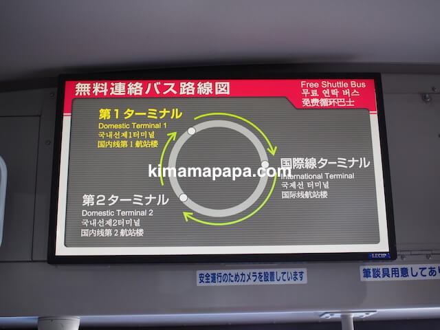 羽田空港、無料連絡バス路線図