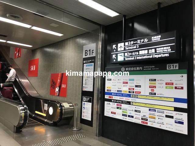 成田第2ターミナル、地下1階