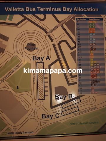 マルタ、ヴァレッタのバスターミナル地図