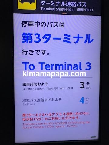 成田第2ターミナル、連絡バス案内
