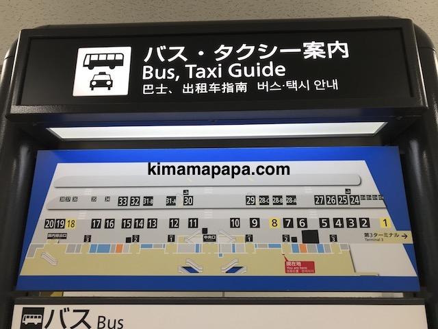 成田第2ターミナル、バス・タクシー案内