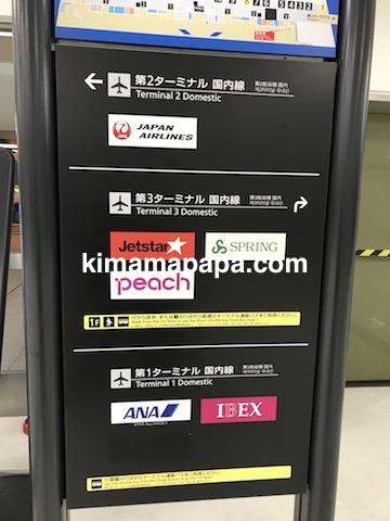 成田第2ターミナル、国内線案内板