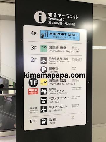 成田第2ターミナル、案内板