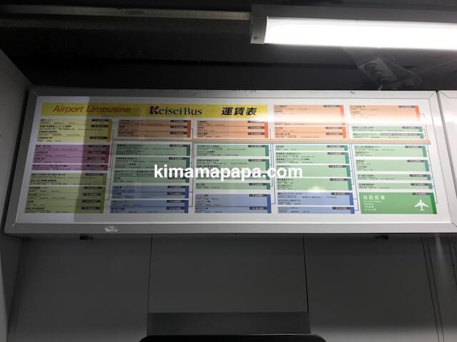 成田第3ターミナル、バスチケット運賃表