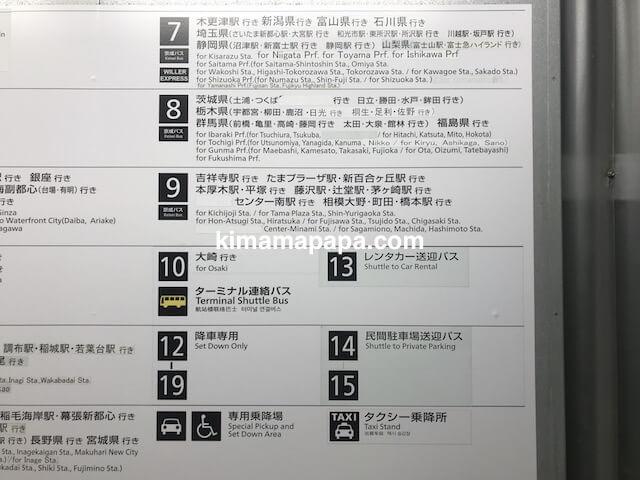 成田第3ターミナル、バスターミナル案内板