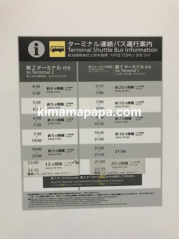成田第3ターミナル、シャトルバス時刻表