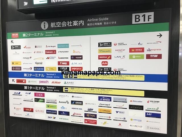 成田第2ターミナル、航空会社案内