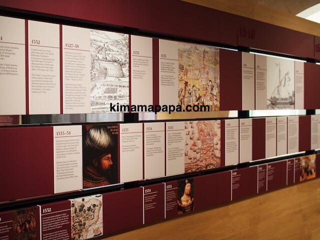 ヴァレッタ、国立戦争博物館の歴史
