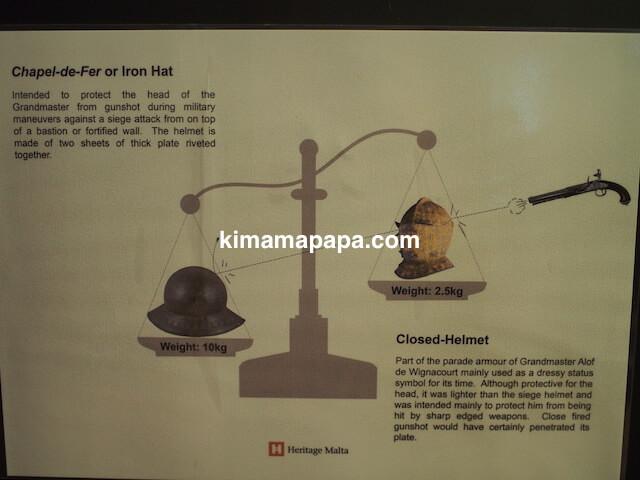 ヴァレッタ、軍事博物館のヘルメット強度