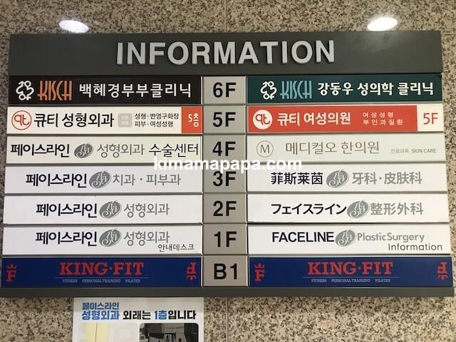 ソウルのアックジョン、キューティー整形外科のビルのフロアガイド