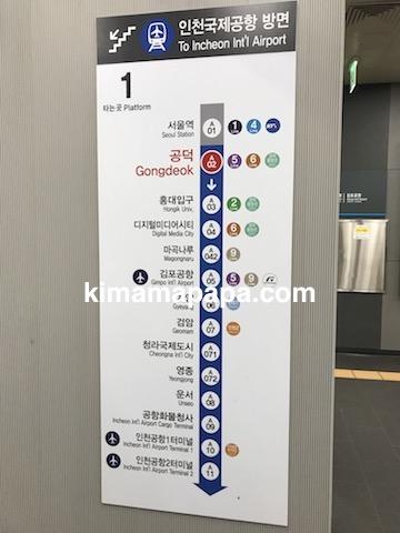 ソウル孔徳、空港鉄道(空港方面)の路線図