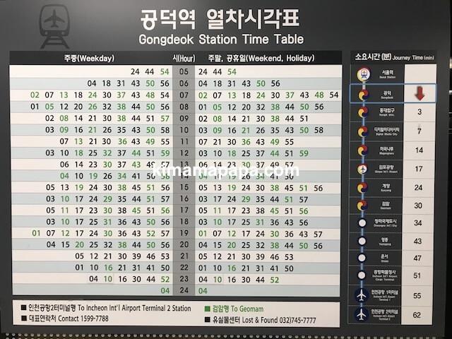 ソウル孔徳、空港鉄道の時刻表