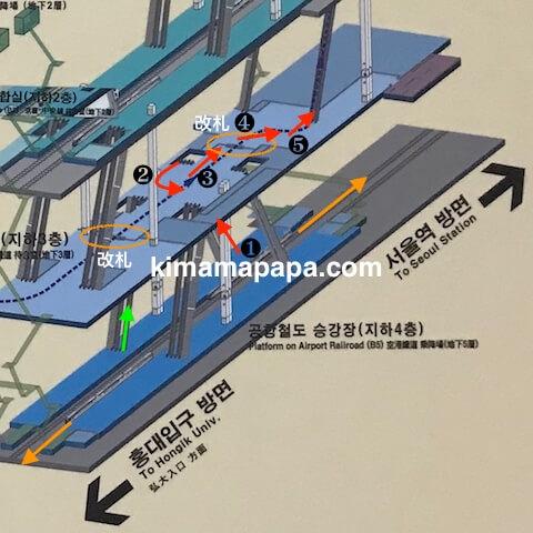 ソウル孔徳駅、空港鉄道上りホームから地上出口への道順