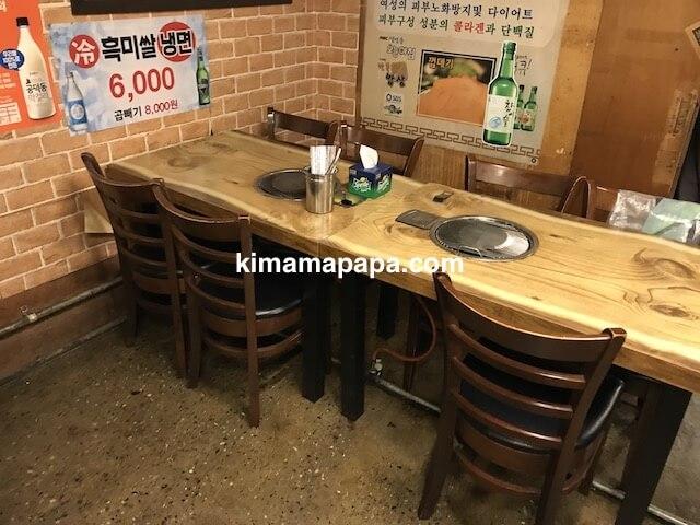 ソウルの孔徳、チェデポのテーブル