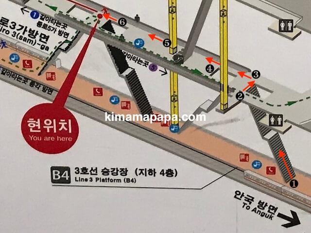 ソウルのチョンノサムガ駅、3号線から1号線