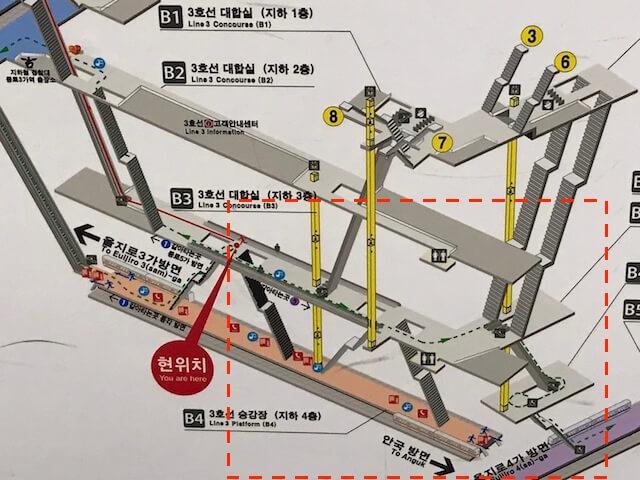 ソウルのチョンノサムガ駅、3号線