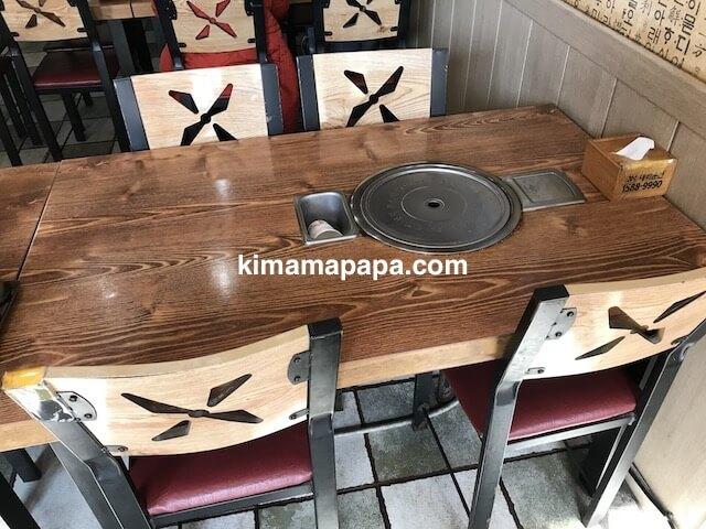 ソウル鍾路3路、百済精肉店のテーブル