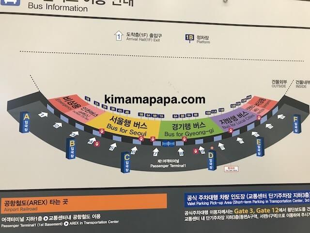 ソウル、仁川(インチョン)空港のバス停地図