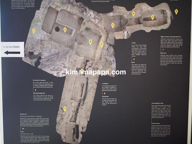 聖パウロカタコンベの地図